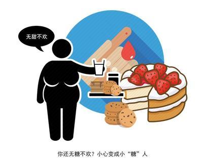 这种动作,极为容易引发糖尿病!提醒:然而不少人每天都在进行