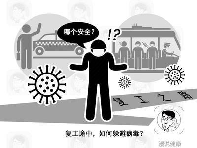 害怕公共交通出行感染?上下班期间做好这3件事,降低感染危险
