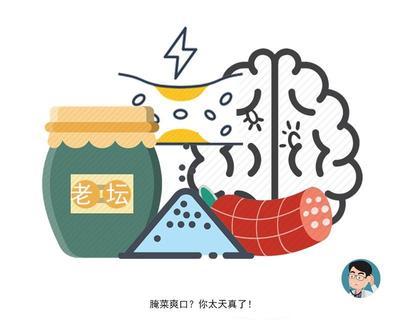 高血压元凶找到了,除了控制食盐量,这3种行为你更应该重视